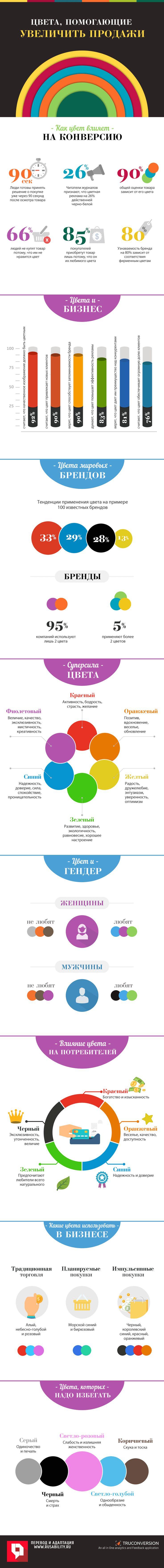 Психология, цвет, колористика, призыв, потребители, восприятие, воздействие, дизайн, маркетинг, креатив, инфографика