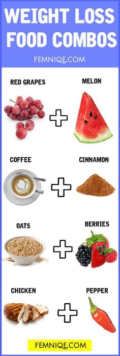 10 Food Combinations For Weight Loss (Fat Burning Combos ₮iṨℎ₳ IG: tatted_up_tisha