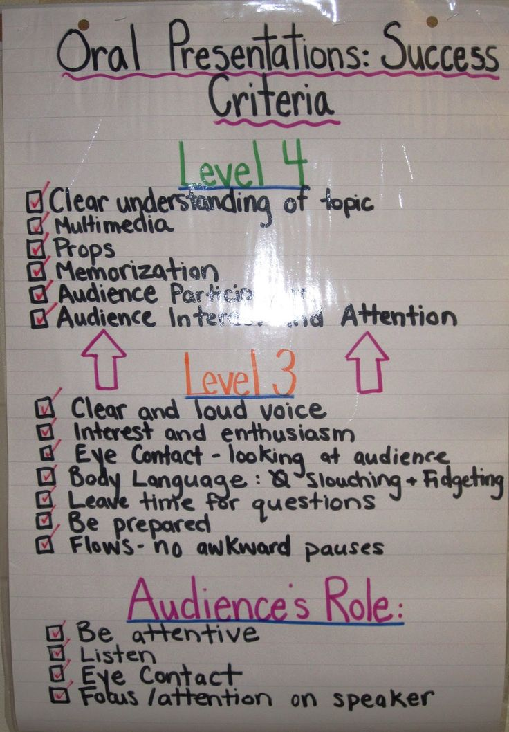 Oral Presentations Topics 25