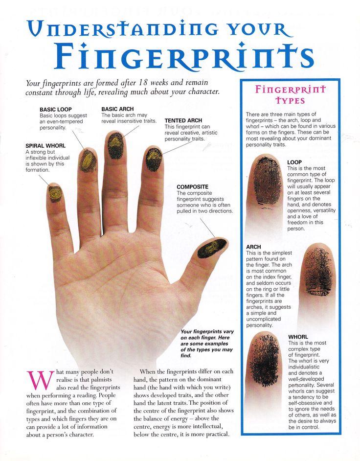 Divination: #Palmistry ~ Understanding Your Fingerprints.