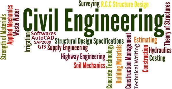 Structural Bridge Design Job Orange County