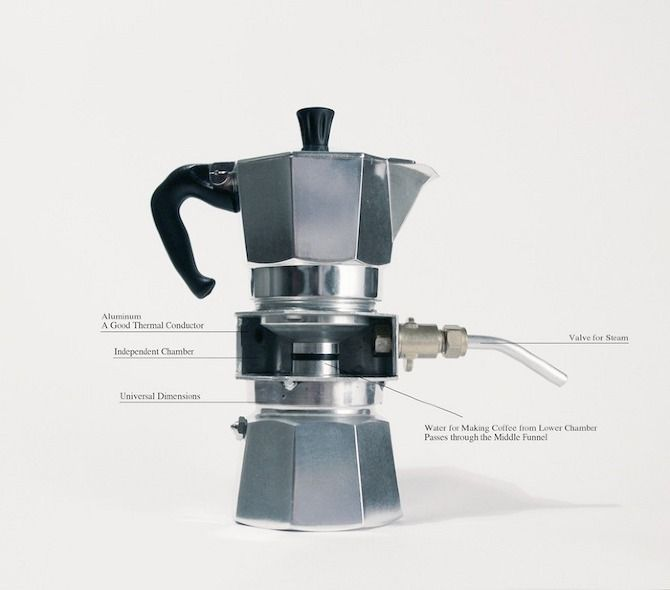 MILK BROTHER, adding value and potential to the coffee making experience – Same Pot, Same Heat, More Potential.
