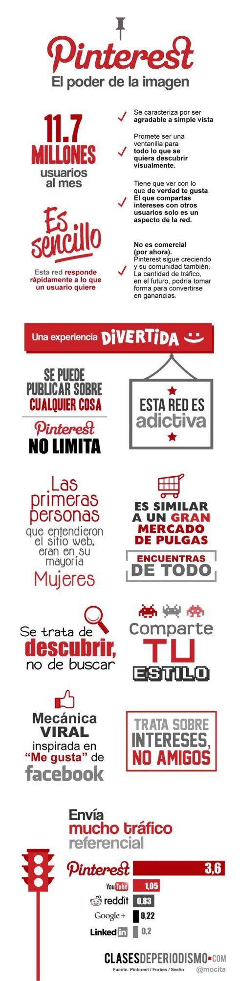 Infografia - Pinterest el poder de la imagen