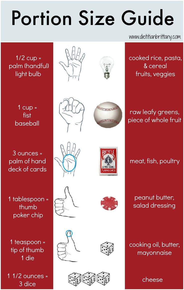 The Ultimate Portion Size Guide - see more at Your Choice Nutrition