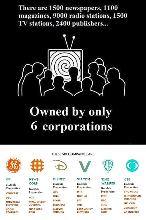 84 best images about America media controlled and ugly on ...