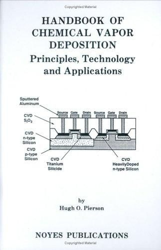 Handbook of Chemical Vapor Deposition (CVD): Principles, Technology, and Applications