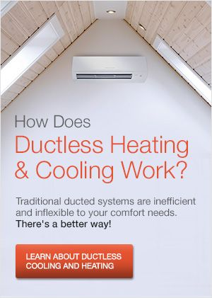 Learn About Ductless Heating & Cooling