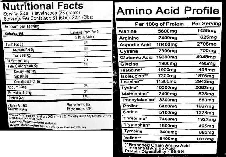 Whey protein isolate amino acid profile