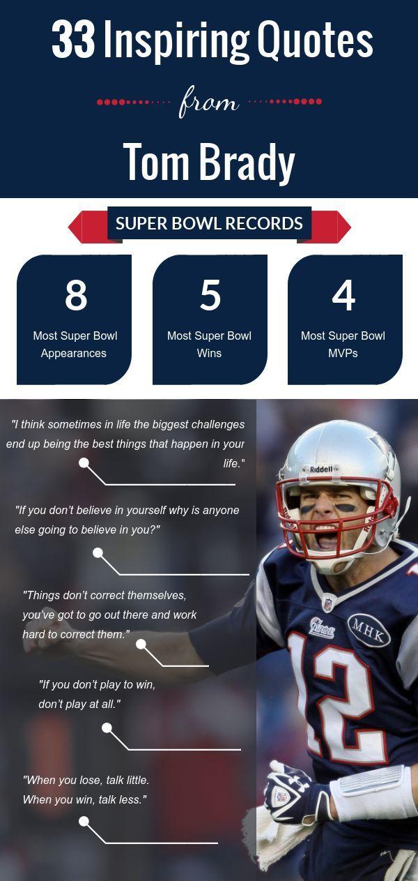 33 Terrific Tom Brady Quotes Tombrady Inspirationquotes Inspiration Tom Brady Quotes Tom Brady Inspirational Quotes
