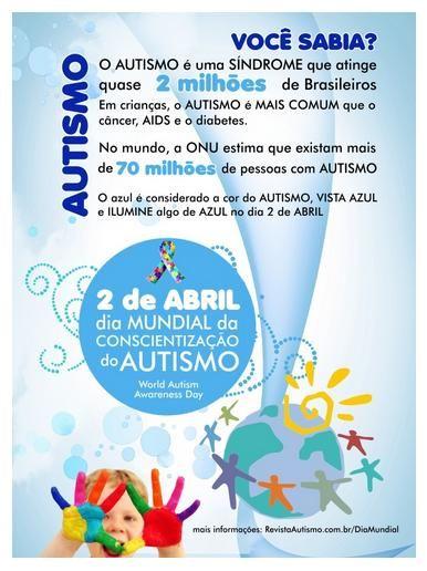 #vivapositivamente @educaja conscientiza no dia do autismo. http://educaja.com.br/2012/04/02-de-abril-dia-mundial-de-conscientizacao-do-autismo.html