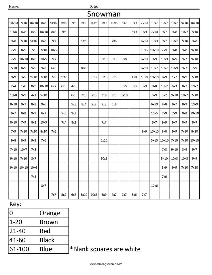 Snowman Holiday Multiplication Worksheet teaching