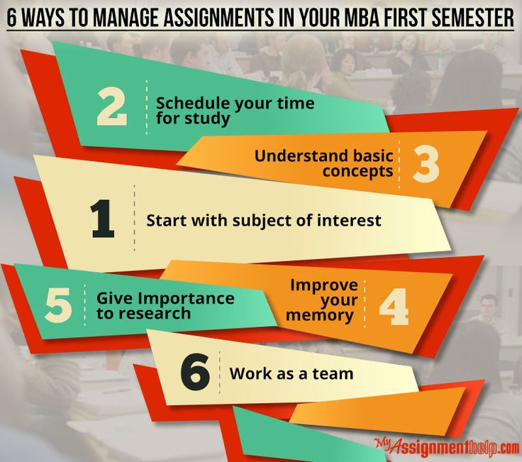 MBA or Masters in Business Administration is a post-graduation degree course undertaken by graduate students in order to expertise in the field of business management. Here are the 6 ways to  manage assignments in your MBA First Semester http://bit.ly/1RSZbFt