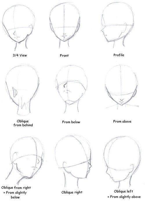 wie man Gesichter und Köpfe von Frau und Mann leicht zeichnet – The How of the Cos #drawings #art