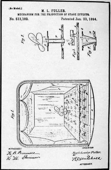 Loei Fuller patent