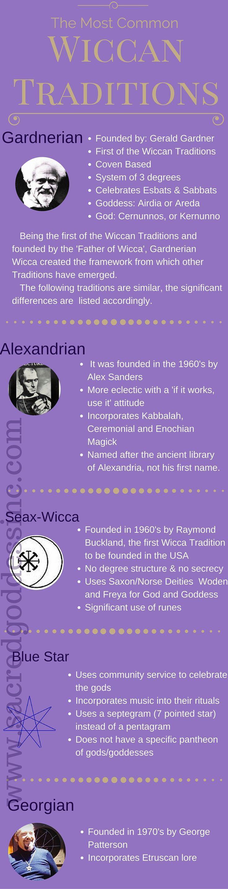 Beginner Wicca - Wiccan Traditions descendant of Gardnerian Wicca: Gardnerian, Alexandrian, Seax-Wicca, Blue Star