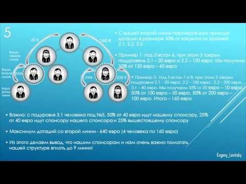 CROWDFUNDING INTERNATIONAL UK. CFI English, deutsch, eu jak to dziaa polski, Presentation CFI Crowdfunding International en Français, Italiano, КРАУДФАНДИНГ, crowdfunding,КАССА ВЗАИМОПОМОЩИ