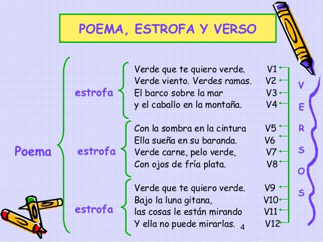 25 best poetry images on Pinterest | Dual language, School and ...