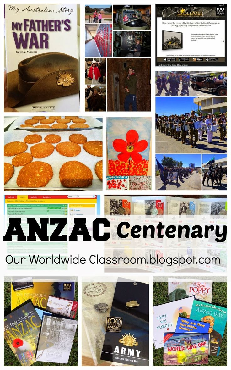 Our Worldwide Classroom: ANZAC Day 2015 Picture Diary