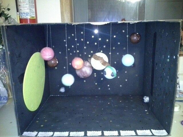 science solar system projects - photo #33