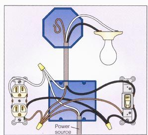 Electrical Wire Diagrams Bosch Map Sensor Wiring Diagram A Light Switch To Multiple Lights And Plug Google Search Home Improvement Pinterest