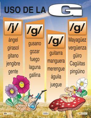 Afiche del uso de la G