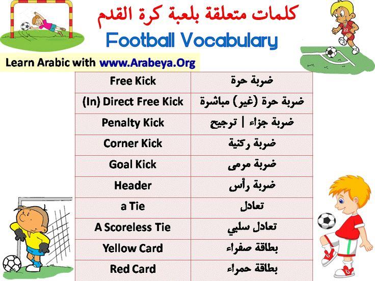 Arabic World on Arabic Alphabet Cheatsheet