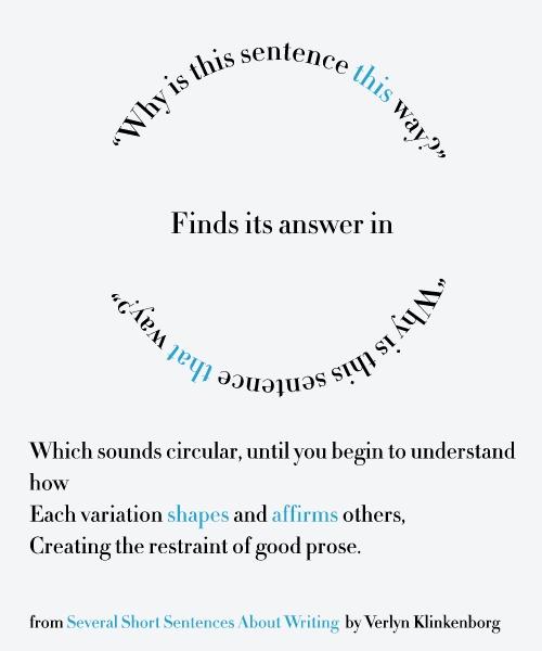 Several short sentences about writing amazon