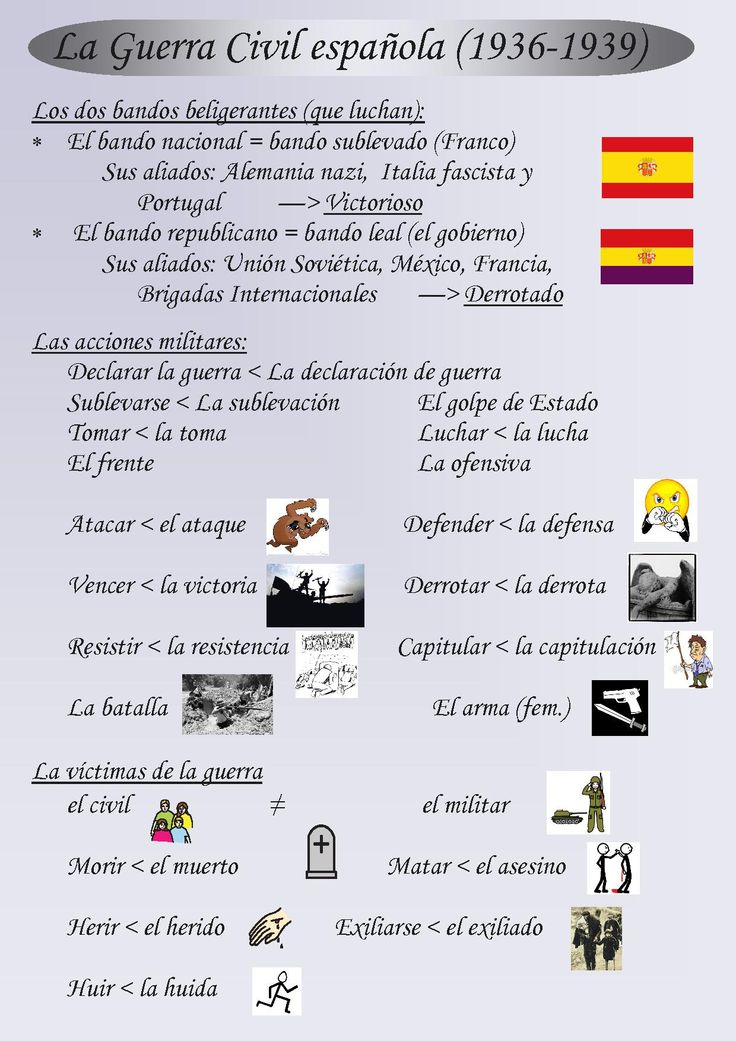 La Guerra Civil española: Vocabulario
