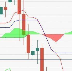 Nk ichimoku forex trading system