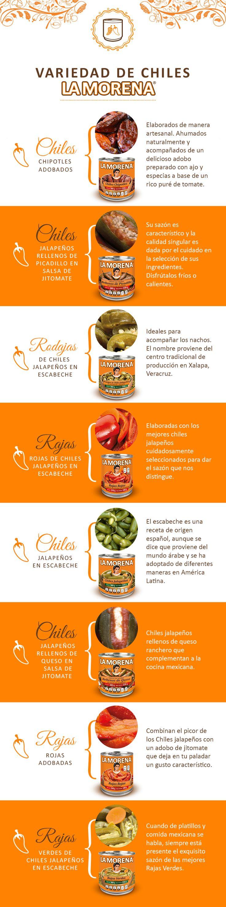 Conoce la variedad de chiles que tenemos para ti, seleccionados manualmente con el sazón tradicional que nos caracteriza.