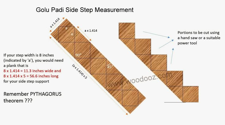 Side step support