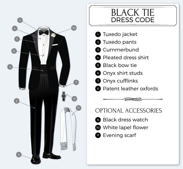 What is black tie attire and how should a man dress when being invited to a black tie event. Learn all there is to know and how to dress right for for