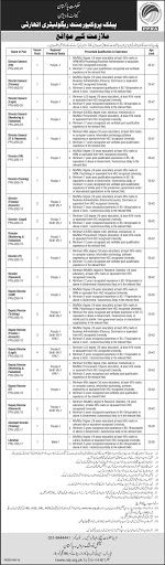 Public Procurement Regulatory Authority Cabinet Division Government of Pakistan has opened vacancies on Regular basis as under :- Name of Post: Director General (Monitoring & Evaluation) PPG-4/BS-20  No. of Posts = 1  Qualification / Experience: Minimum B.E. / BSc Degree (Civil Electrical Mechanical) or MA/MSc Procurement (16 years education) at least 45 % marks or equivalent from HEC recognized University. Minimum 17 years recognized and verifiable post qualification experience in the…
