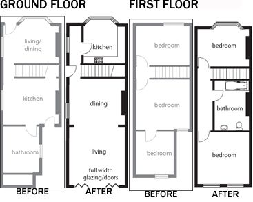 Home terrace and side return on pinterest Victorian kitchen design layout
