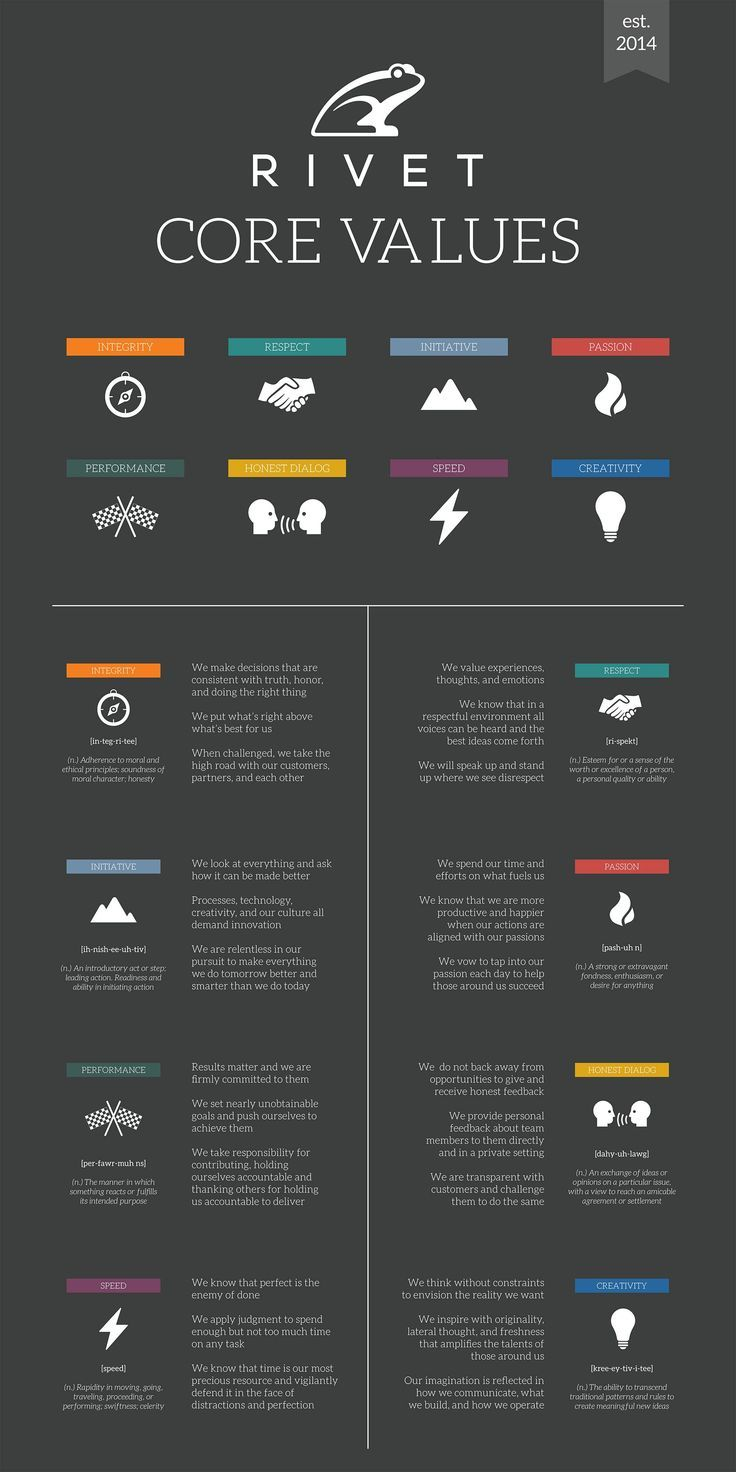 brand values poster - Google Search