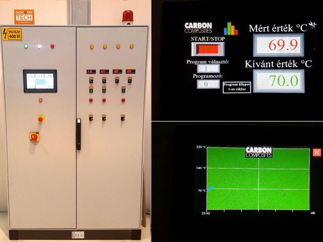 Ipari vezérlés technika, bővíthető rendszerekkel. http://industry-t.com/category/ipari-vezerles-technika/