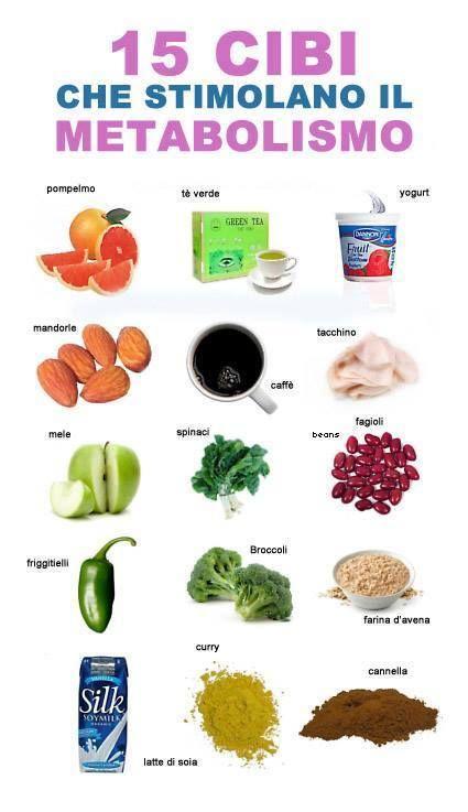 Cibi che aiutano il metabolismo