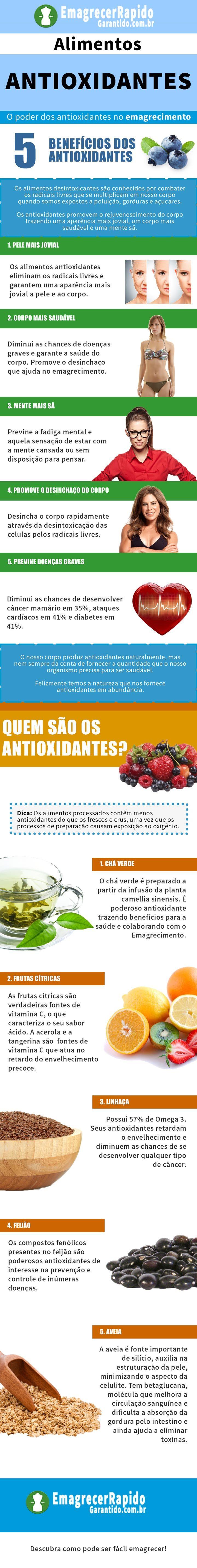 [Infografico] Alimentos Antioxidantes: Tudo O Que Você Precisa Saber Para Emagrecer Rápido