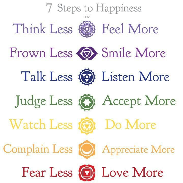 7 steps to happiness