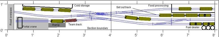model railroad shelf track plans - Google Search