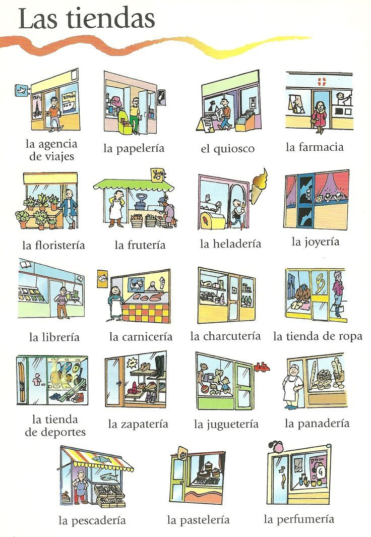 Aprende el vocabulario de las tiendas.