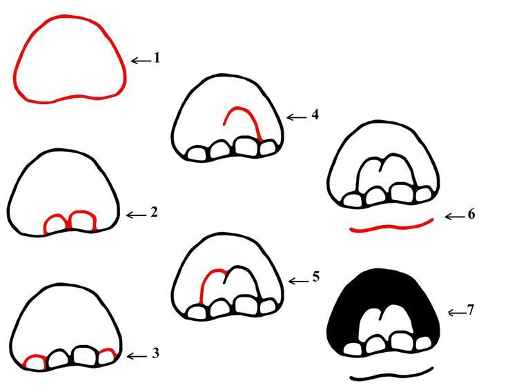 how to draw a cartoon mouth step by step