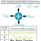 "This is my general lesson setup for this ""Science of Flight"" Lesson.    1. Play a  couple minutes from Episode 22 of the Magic School Bus: ""Taking Fl..."