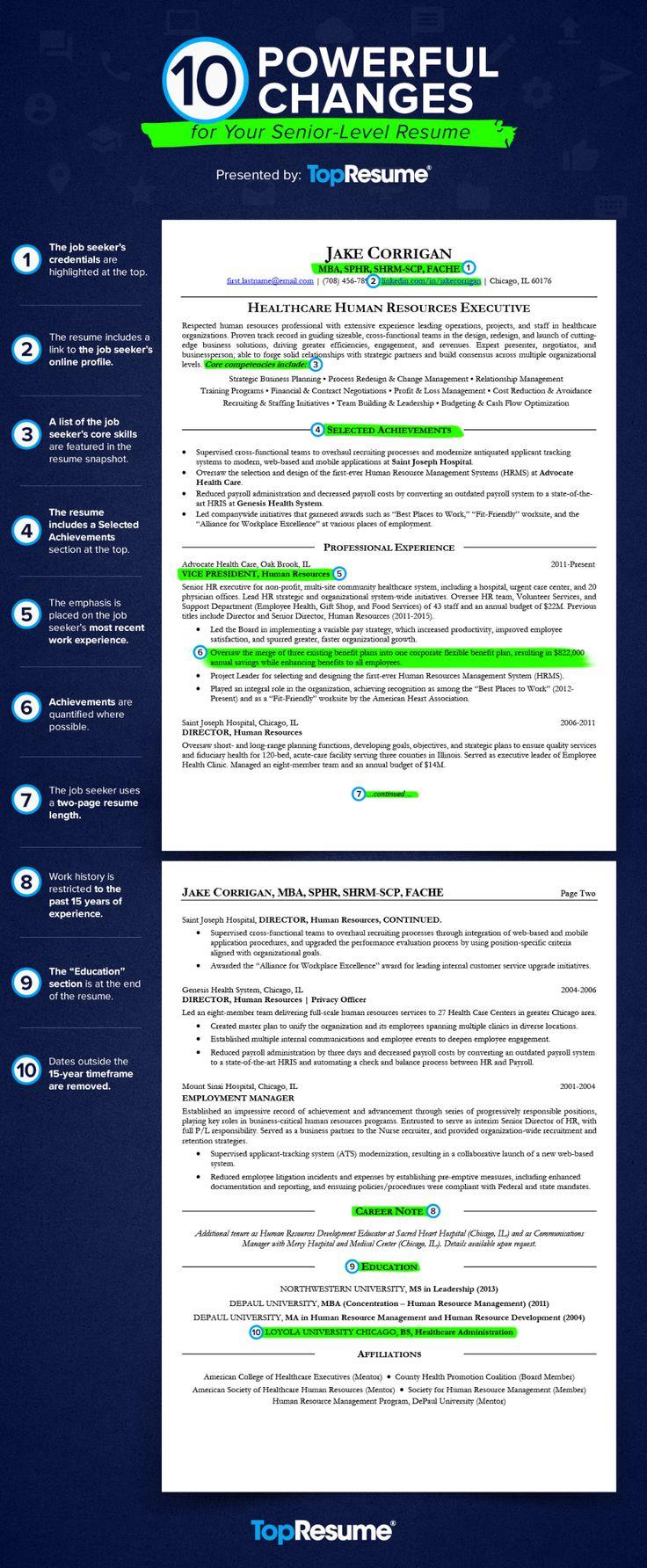 executive level resume writing services