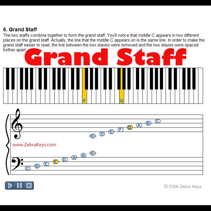 Learn Songs for Beginners  Zebra Keys