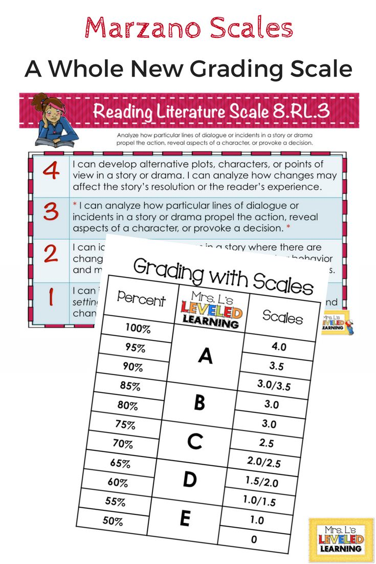 As a classroom teacher, formal grading is an inescapable reality. In the past I have usually assigned points for every problem, and used percentages to assign grades. I used to spend HOURS playing with numbers to decide if my grades were fair. I Found a new grading scale that I simply LOVE because my middle school students totally get it! Read on to find out WHAT I'm using and HOW! | Marzano scales | learning goals and scales | differentiated instruction | student assessment ideas