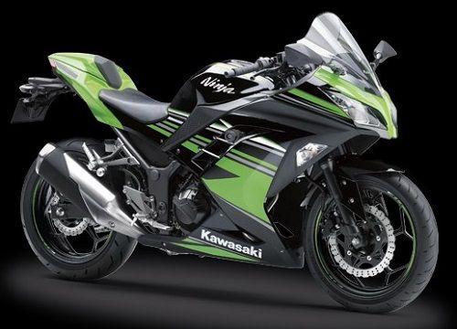 Harga Motor Ninja 250cc Keatas