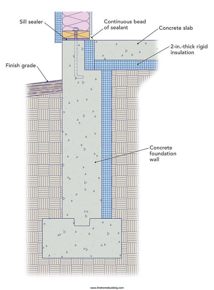 Insulating A Slab On Grade What 39 S The Best Way To