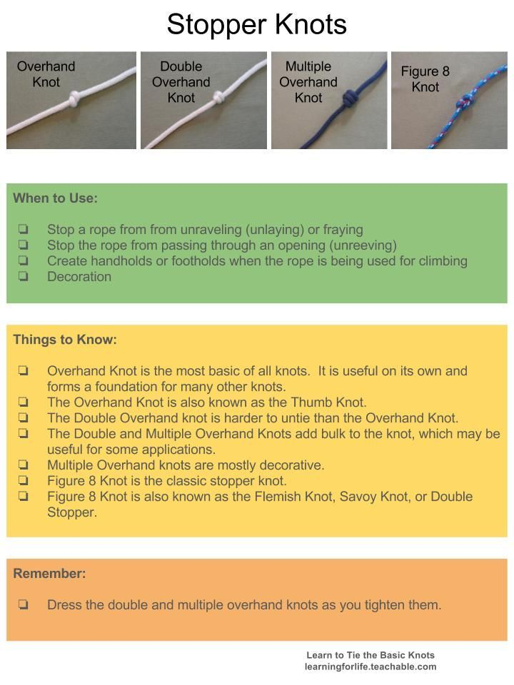 Learn to Tie the Basic Knots Reference Sheet for Stopper Knots  ✔ Perfect for Boy Scouts, Girl Scouts, and Scout Leaders ✔ Perfect for Homeschoolers, Homeschool Teachers, and Homeschool Co-ops- complete with course outline, instructional videos, step-by-step lessons, pdf reference sheets, and quizzes-- would make a valuable addition to any Life Skills curriculum ✔ Perfect for Anyone who wants to learn basic knots for the home, garage, backyard, camping, and many other activities
