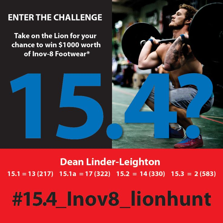 Inov8 Athlete Dean Linder Leighton has attacked the 2015 CrossFit Open from the start, placing 1st overall for Australia and 25th in the world at the end